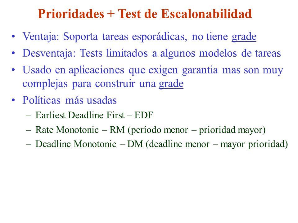 Prioridades + Test de Escalonabilidad