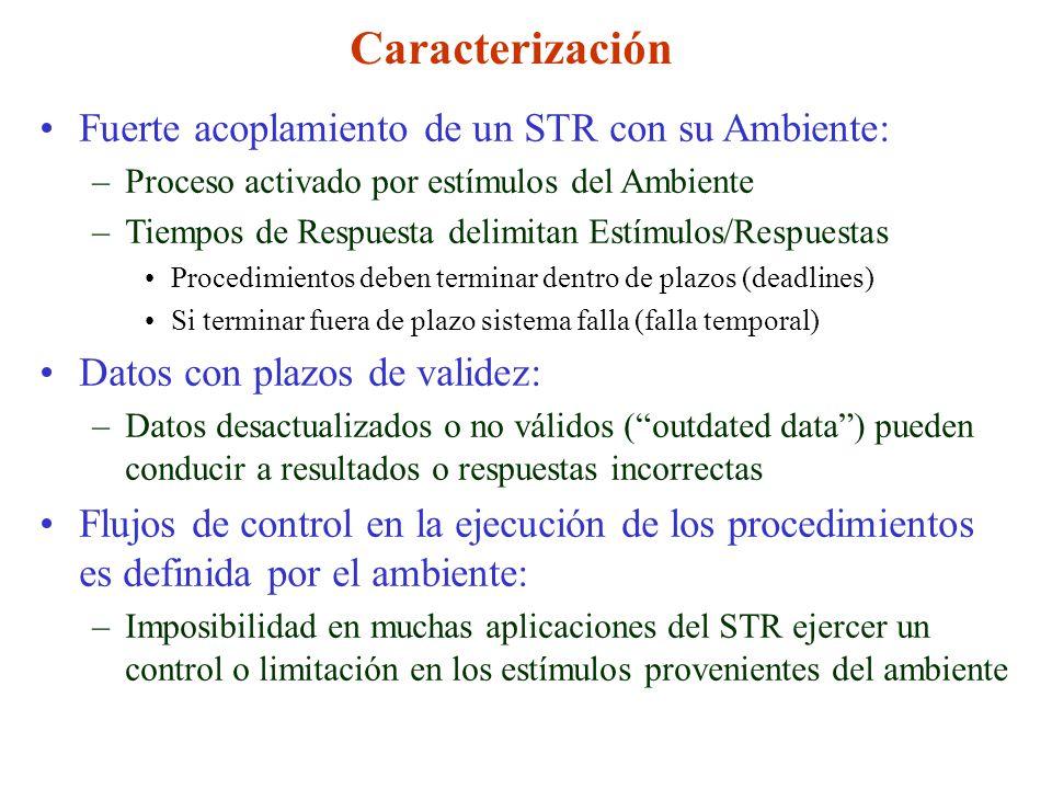Caracterización Fuerte acoplamiento de un STR con su Ambiente: