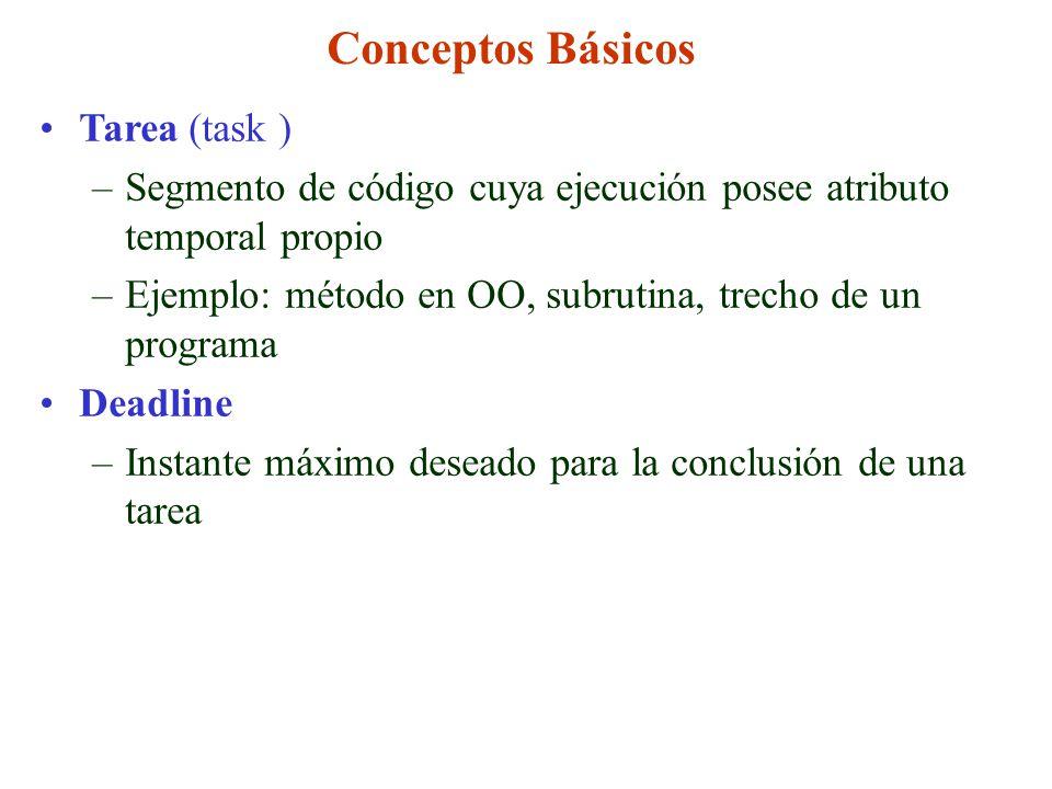 Conceptos Básicos Tarea (task )