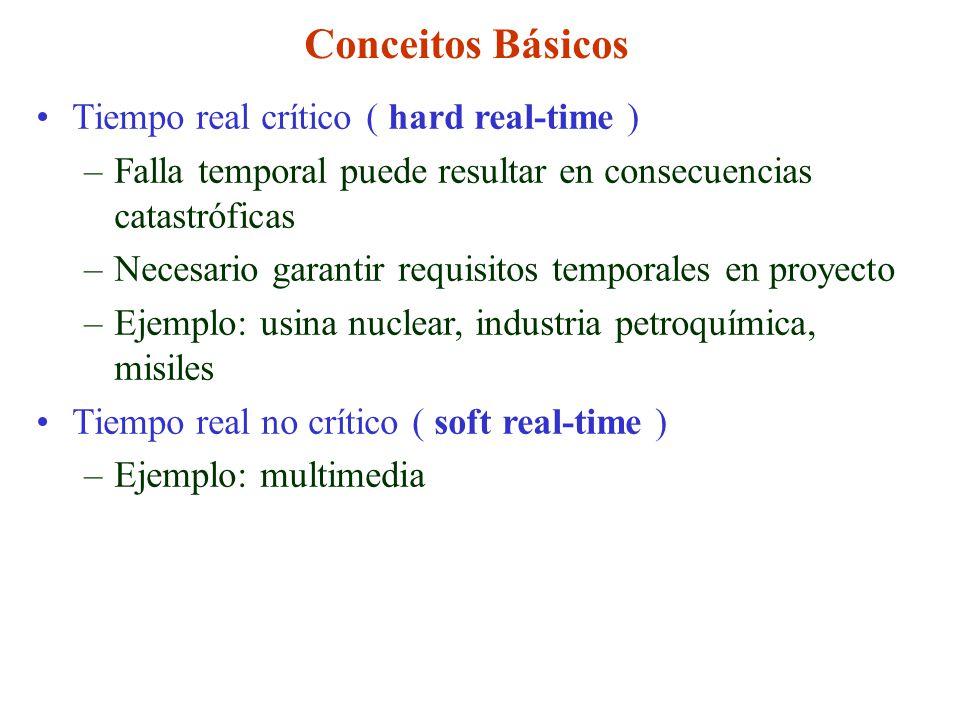Conceitos Básicos Tiempo real crítico ( hard real-time )