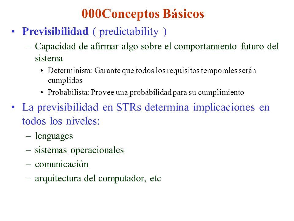 000Conceptos Básicos Previsibilidad ( predictability )