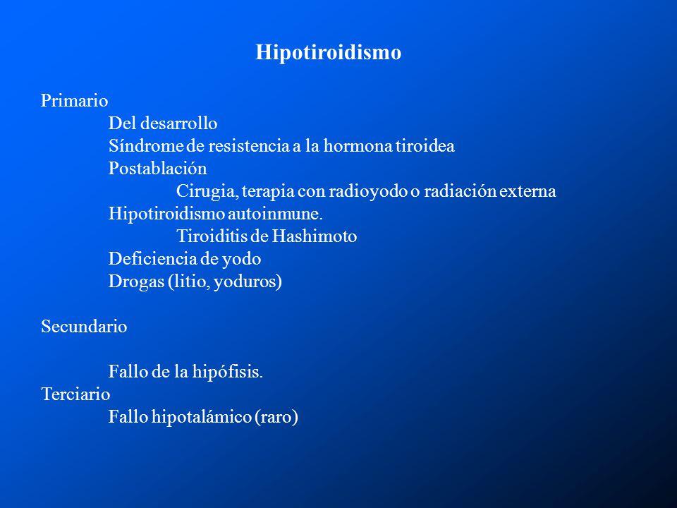 Hipotiroidismo Primario Del desarrollo