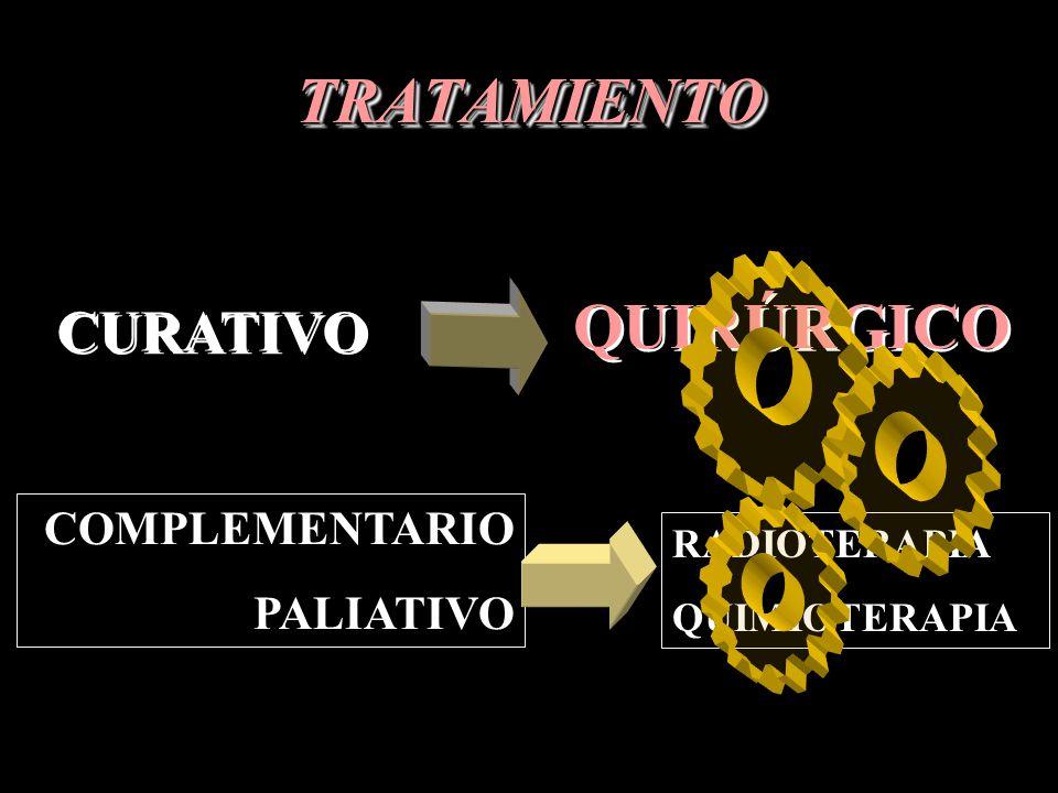 TRATAMIENTO QUIRÚRGICO CURATIVO COMPLEMENTARIO PALIATIVO RADIOTERAPIA