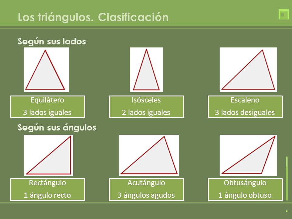 Los triángulos. Clasificación