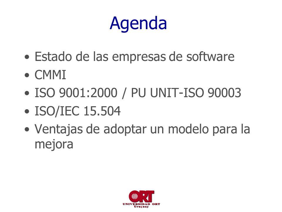 Agenda Estado de las empresas de software CMMI