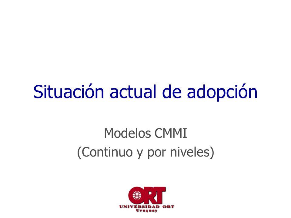Situación actual de adopción