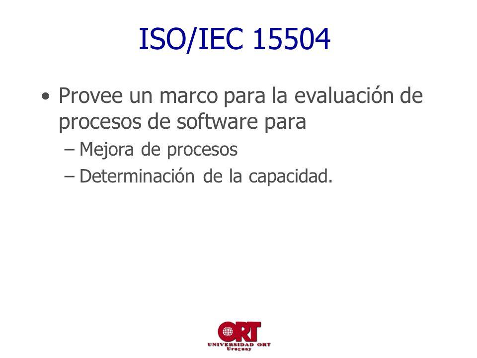 ISO/IEC 15504 Provee un marco para la evaluación de procesos de software para. Mejora de procesos.