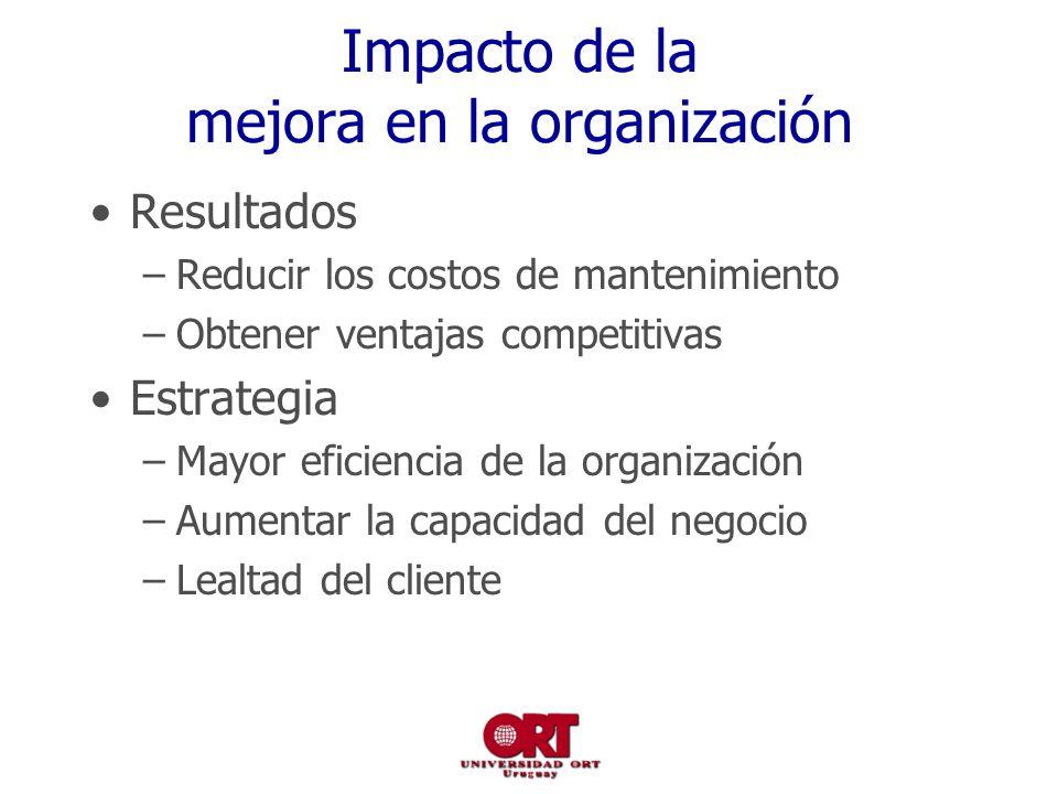 Impacto de la mejora en la organización
