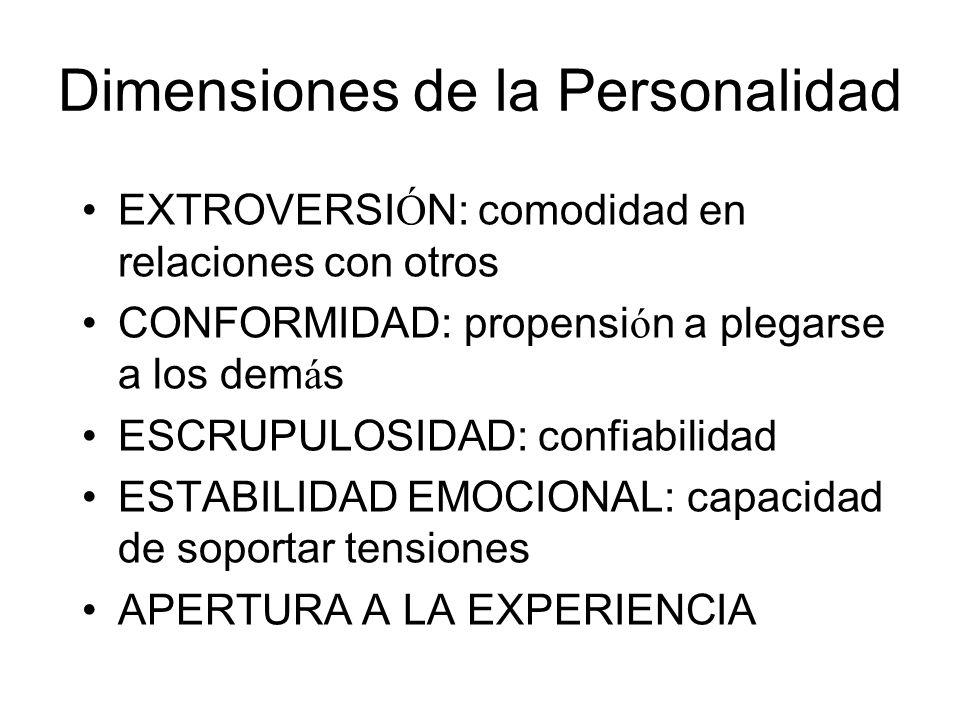 Dimensiones de la Personalidad