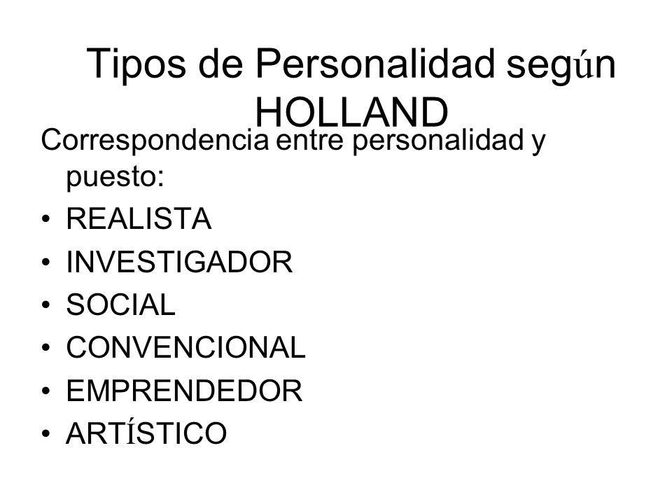 Tipos de Personalidad según HOLLAND