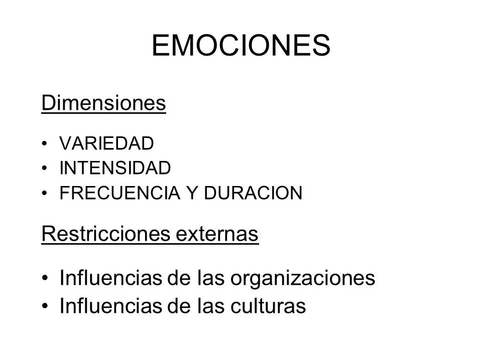 EMOCIONES Dimensiones Restricciones externas