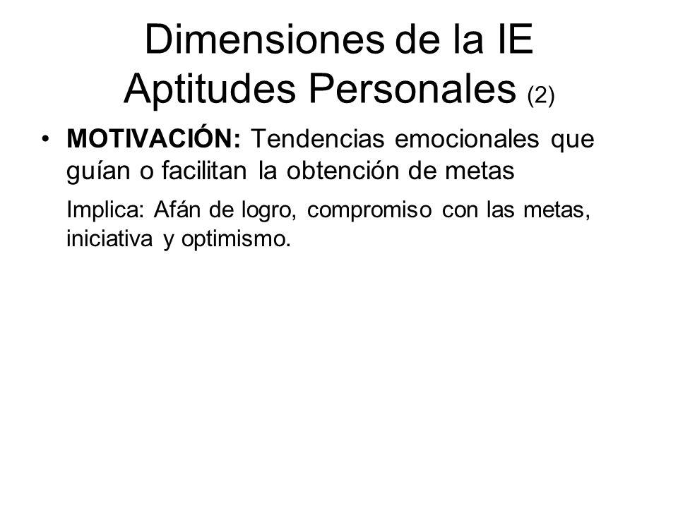 Dimensiones de la IE Aptitudes Personales (2)