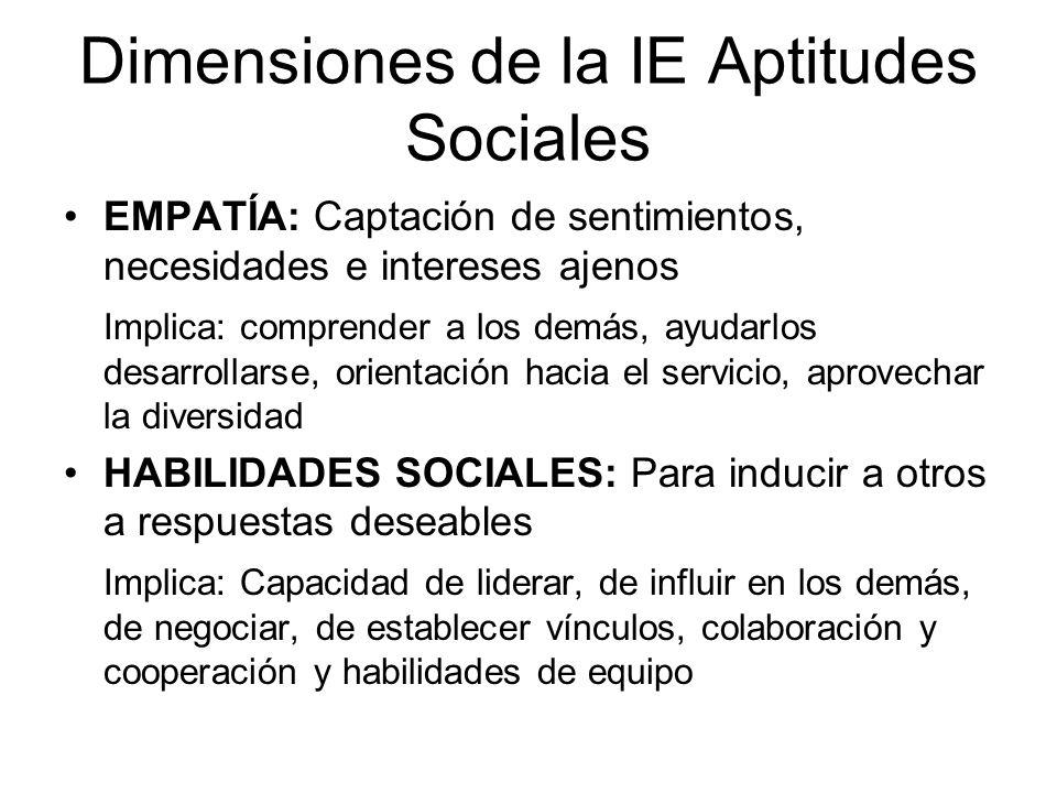 Dimensiones de la IE Aptitudes Sociales