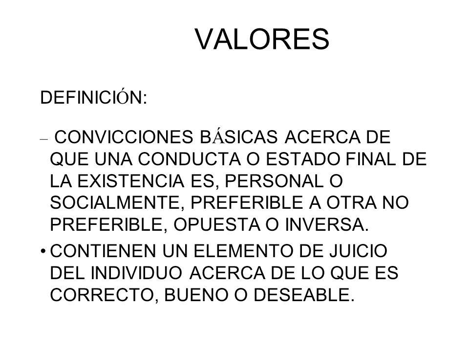 VALORES DEFINICIÓN: