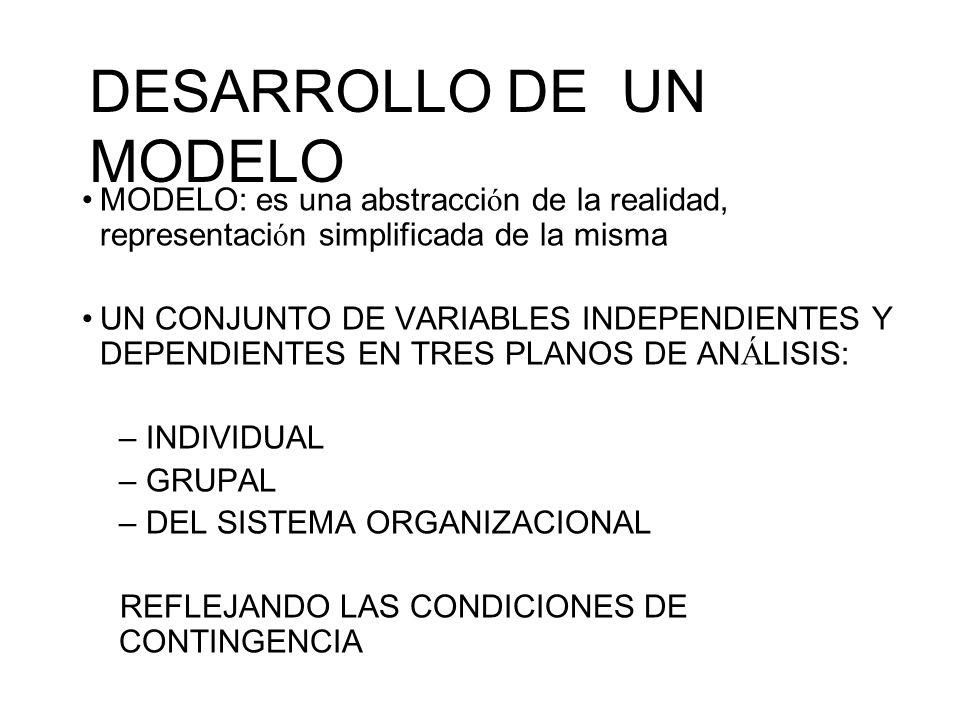 DESARROLLO DE UN MODELO