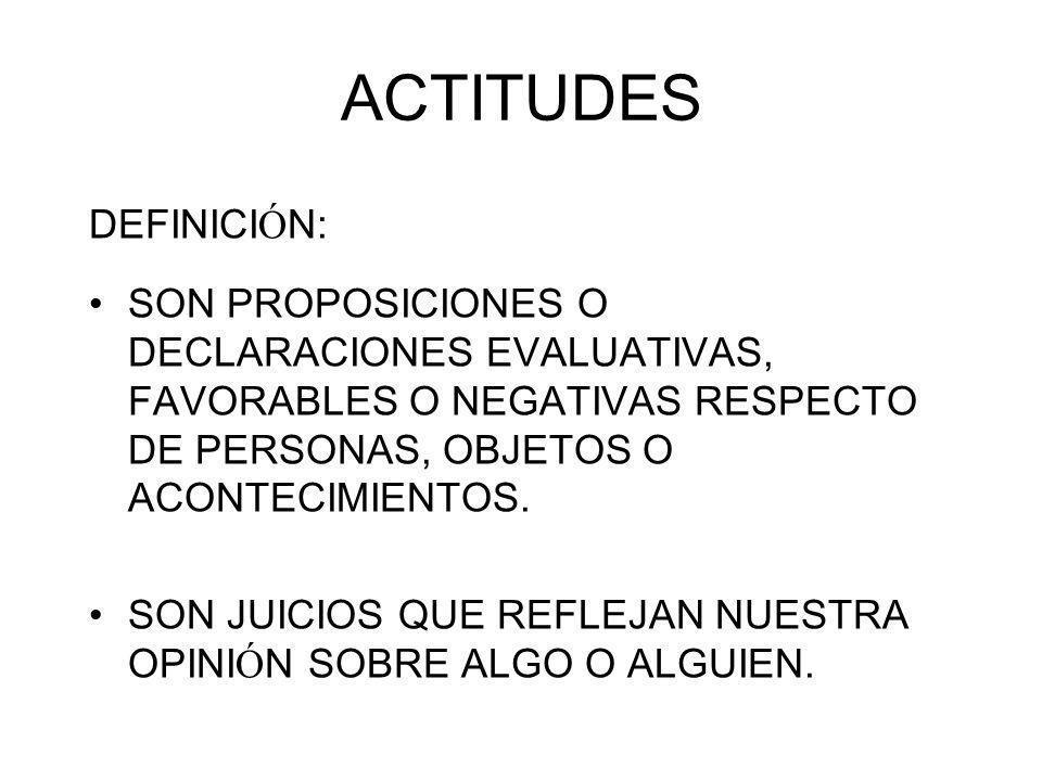 ACTITUDES DEFINICIÓN: