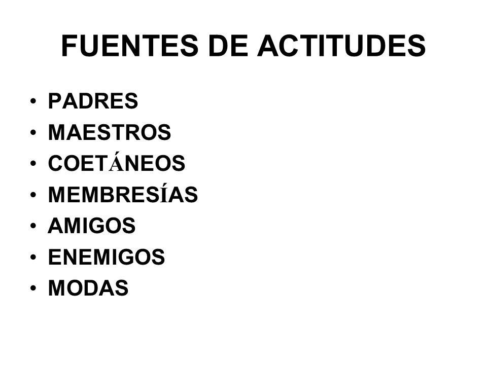 FUENTES DE ACTITUDES PADRES MAESTROS COETÁNEOS MEMBRESÍAS AMIGOS