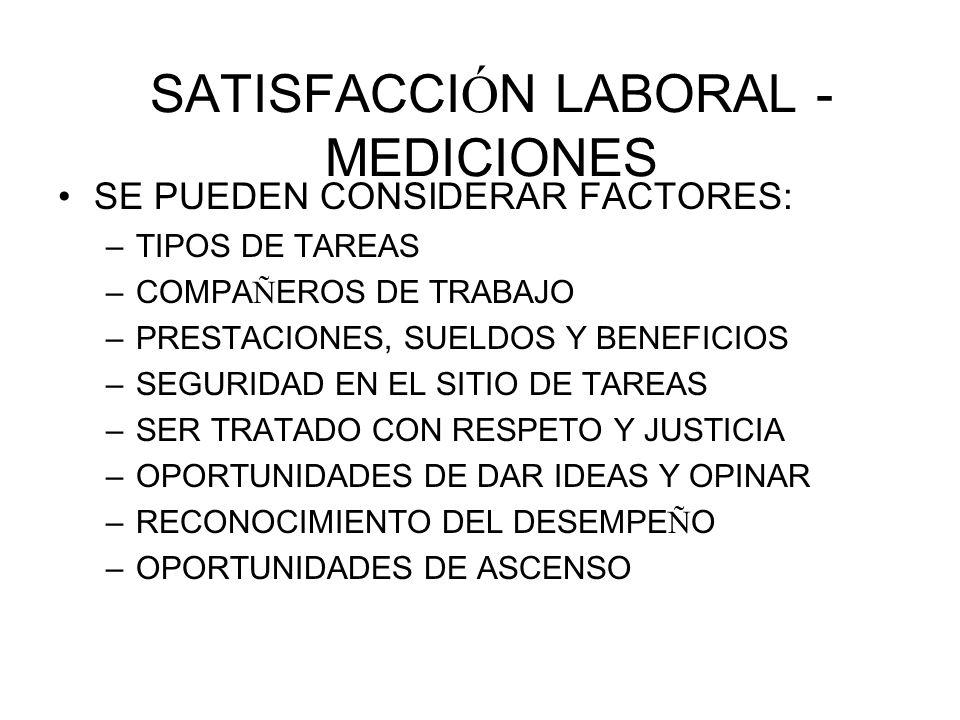 SATISFACCIÓN LABORAL - MEDICIONES
