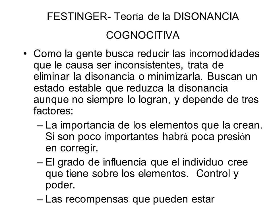 FESTINGER- Teoría de la DISONANCIA COGNOCITIVA