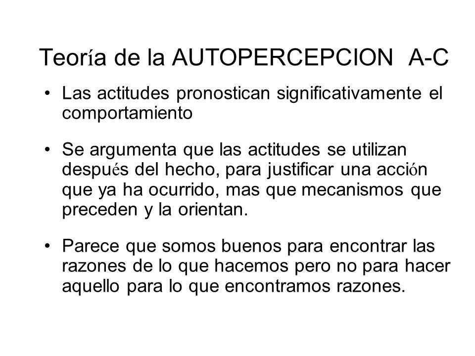 Teoría de la AUTOPERCEPCION A-C