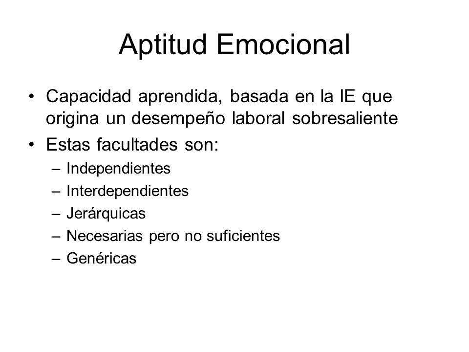 Aptitud Emocional Capacidad aprendida, basada en la IE que origina un desempeño laboral sobresaliente.