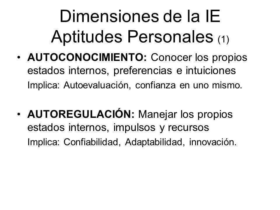 Dimensiones de la IE Aptitudes Personales (1)