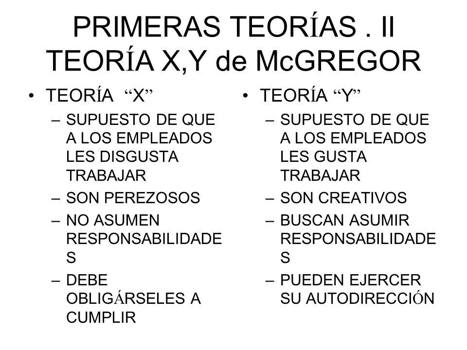 PRIMERAS TEORÍAS . II TEORÍA X,Y de McGREGOR