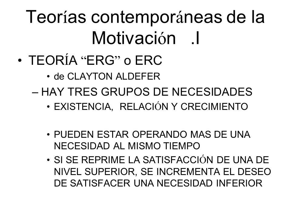 Teorías contemporáneas de la Motivación .I