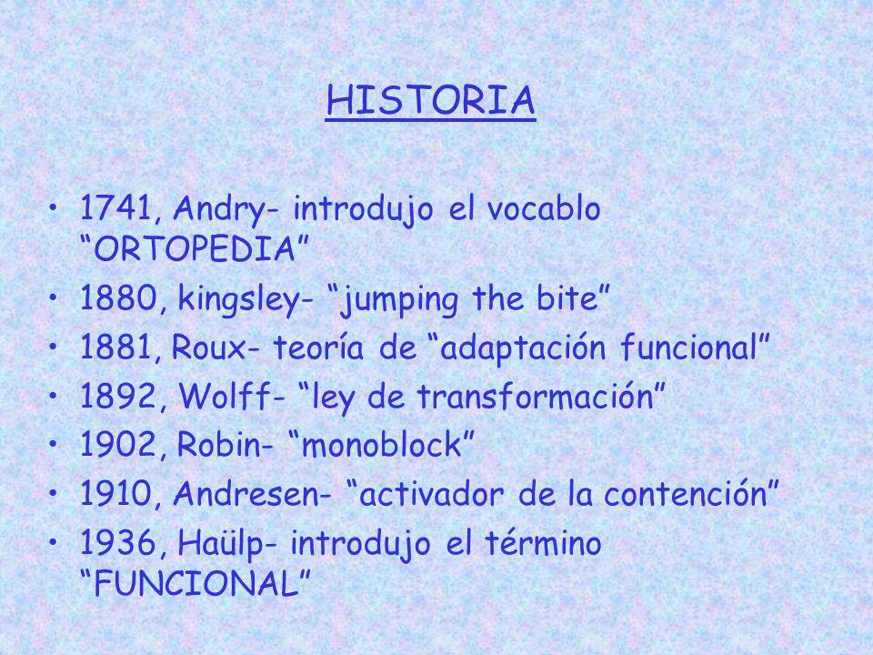 HISTORIA 1741, Andry- introdujo el vocablo ORTOPEDIA