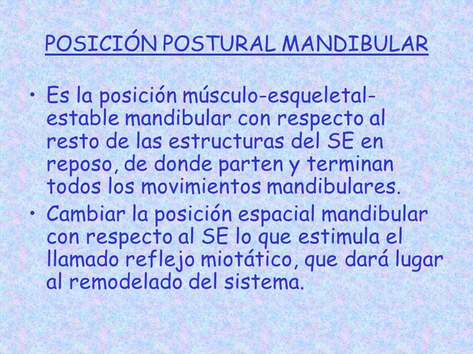 POSICIÓN POSTURAL MANDIBULAR