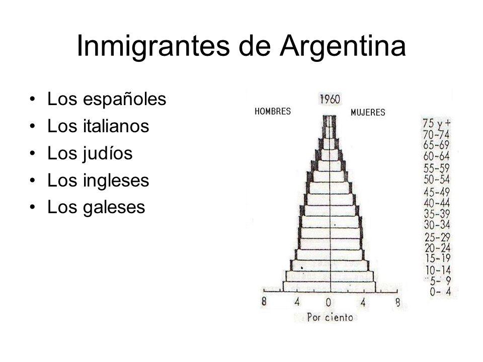 Inmigrantes de Argentina