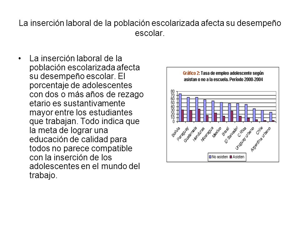 La inserción laboral de la población escolarizada afecta su desempeño escolar.