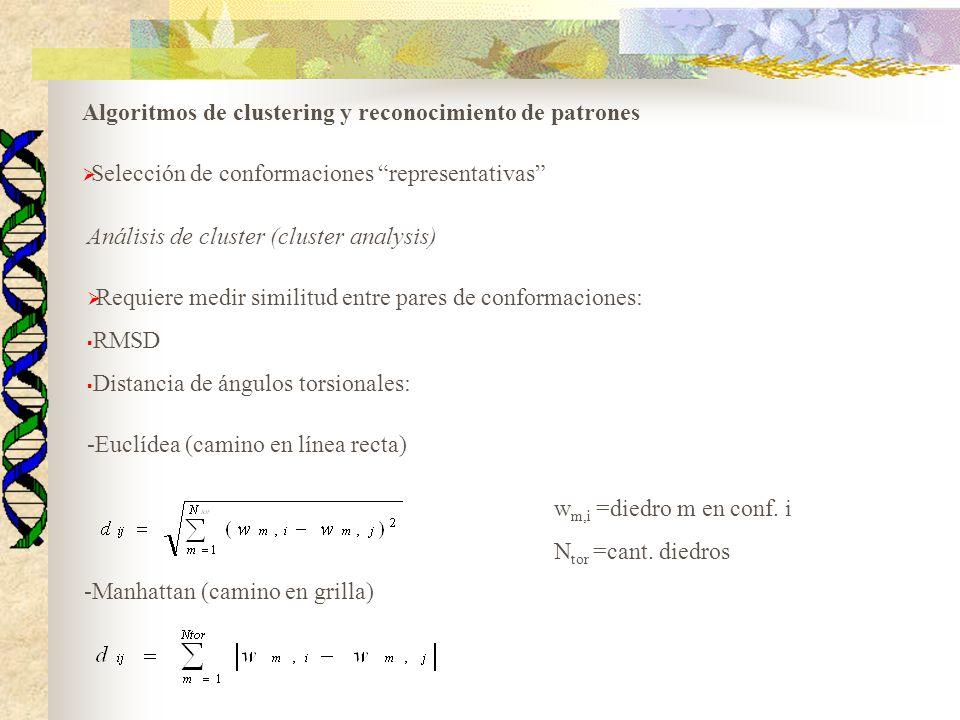 Algoritmos de clustering y reconocimiento de patrones