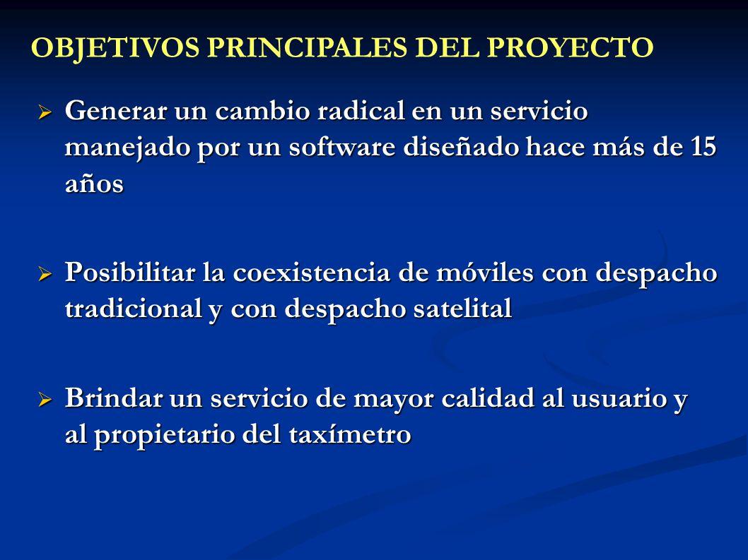 OBJETIVOS PRINCIPALES DEL PROYECTO