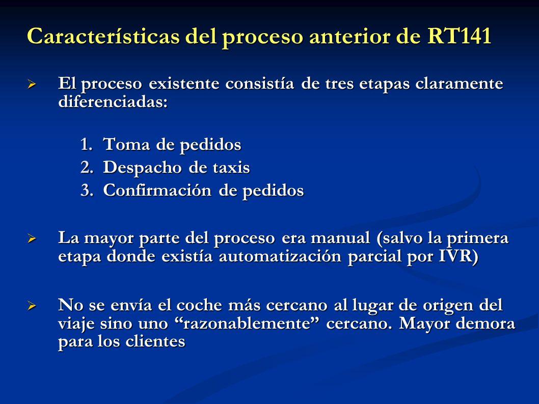 Características del proceso anterior de RT141