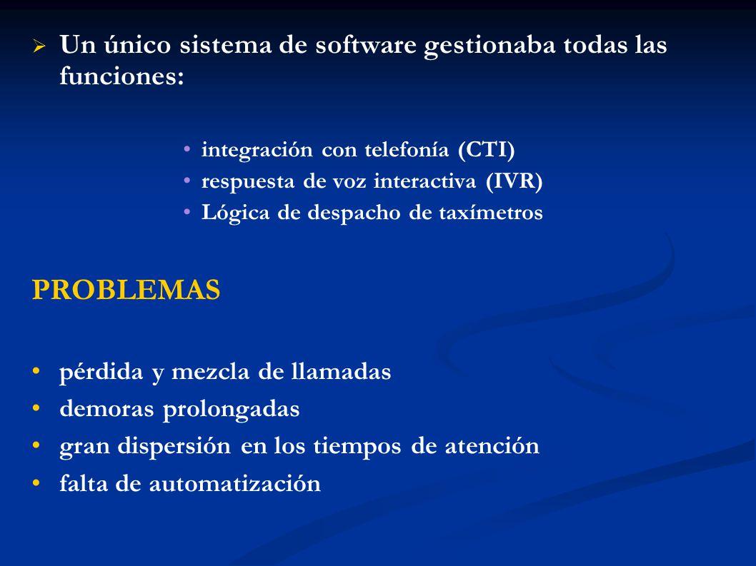 PROBLEMAS Un único sistema de software gestionaba todas las funciones: