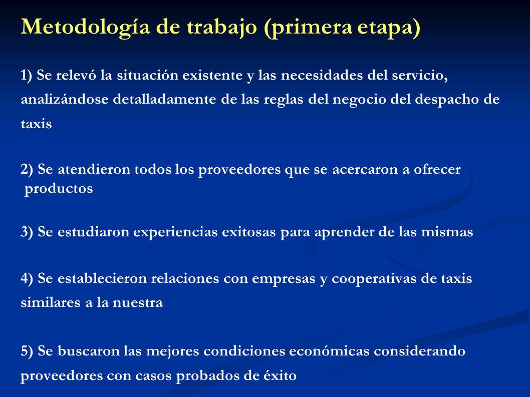 Metodología de trabajo (primera etapa)
