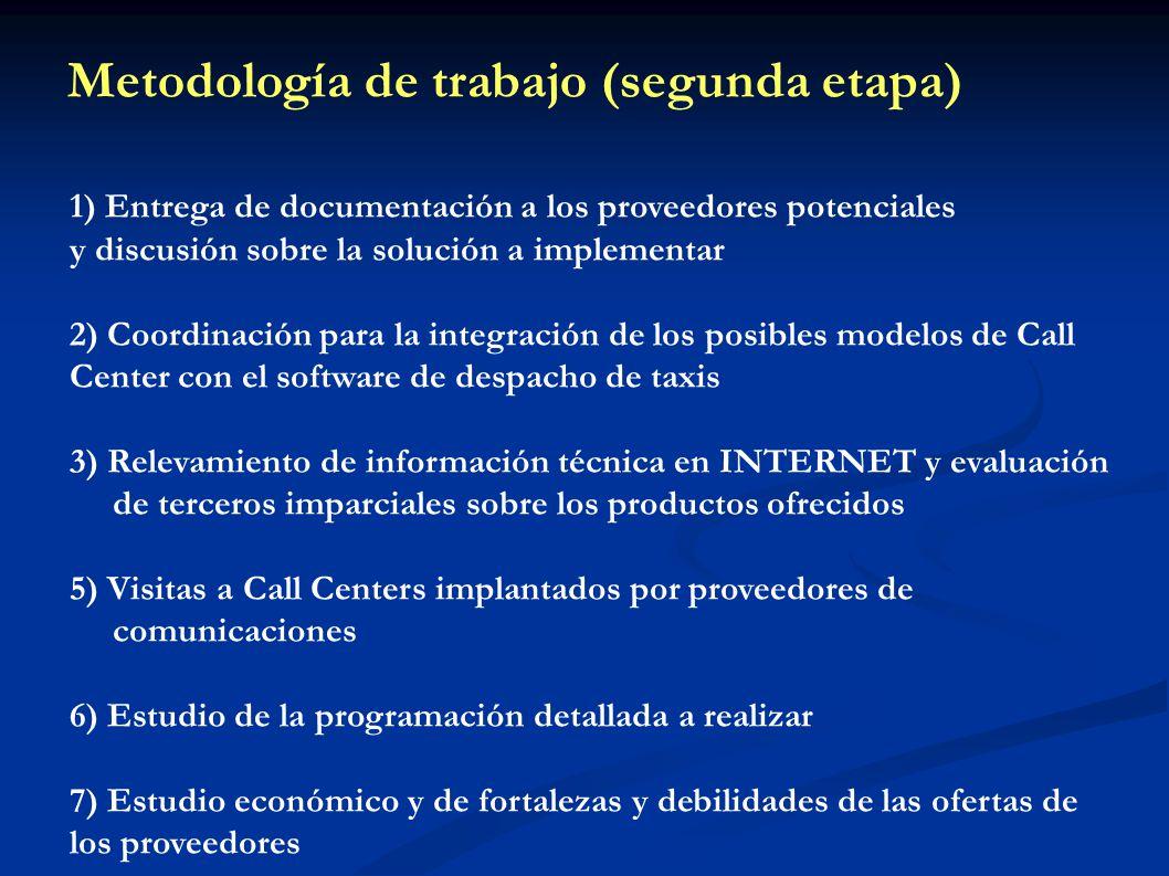 Metodología de trabajo (segunda etapa)