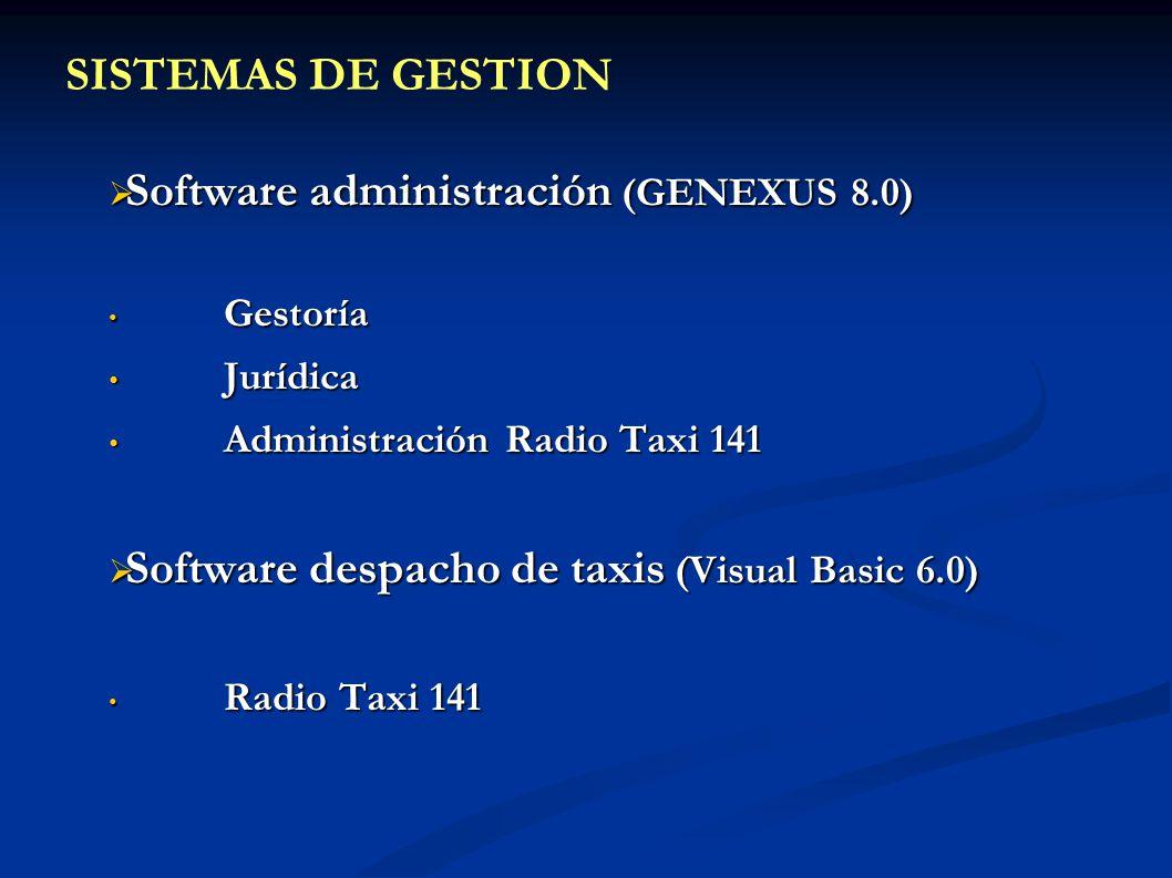 Software administración (GENEXUS 8.0)