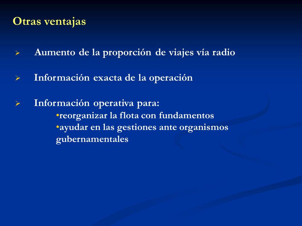 Otras ventajas Información exacta de la operación