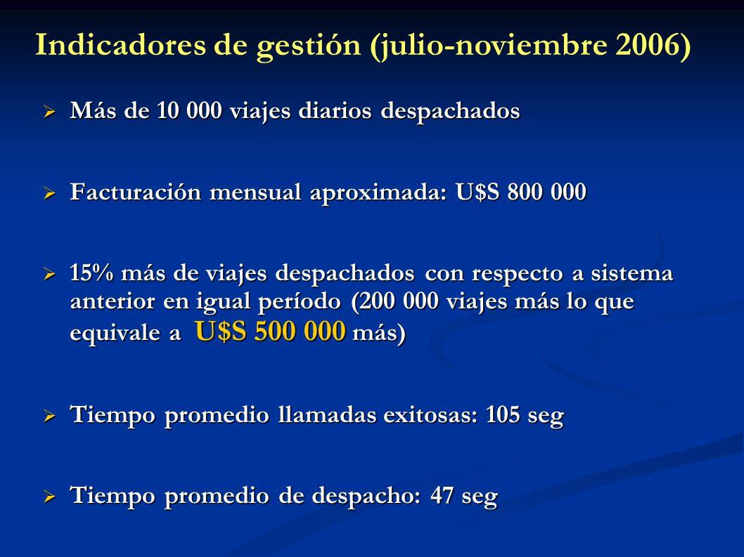 Indicadores de gestión (julio-noviembre 2006)