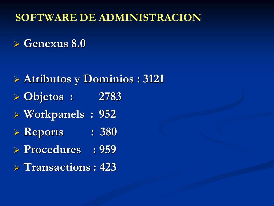 Genexus 8.0 Atributos y Dominios : 3121 Objetos : 2783