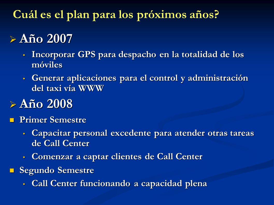 Año 2007 Año 2008 Cuál es el plan para los próximos años