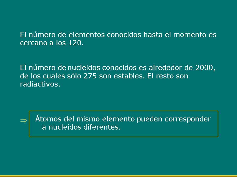 El número de elementos conocidos hasta el momento es cercano a los 120.
