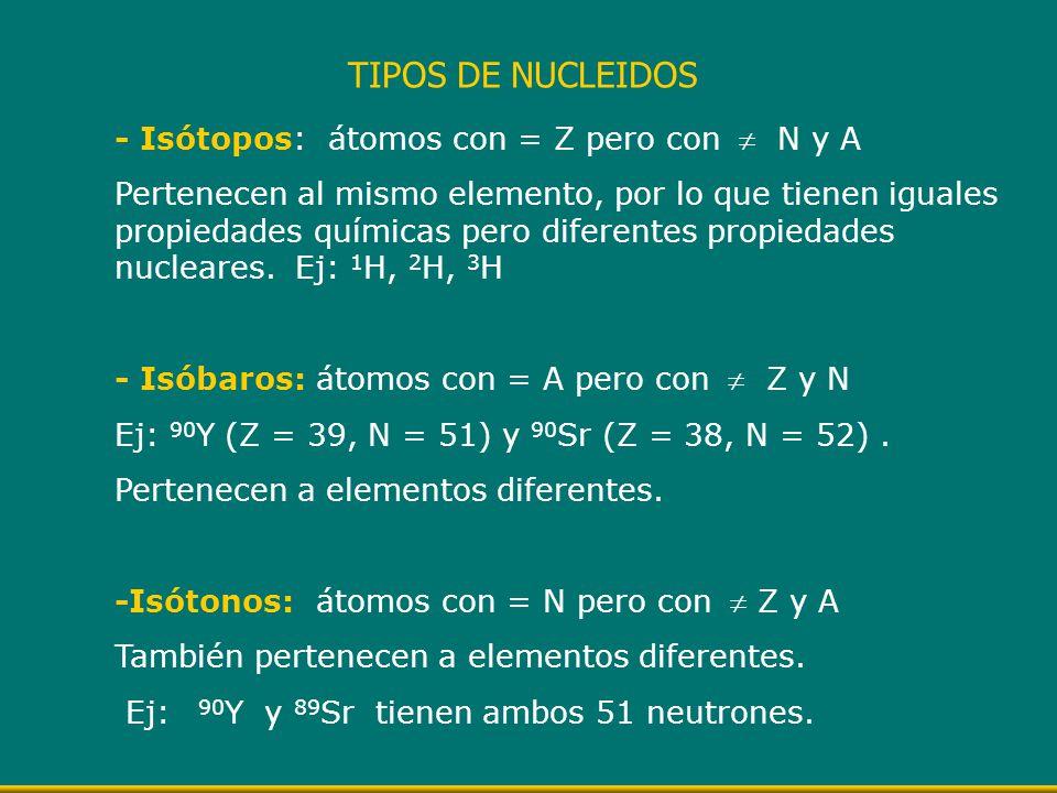 TIPOS DE NUCLEIDOS - Isótopos: átomos con = Z pero con  N y A