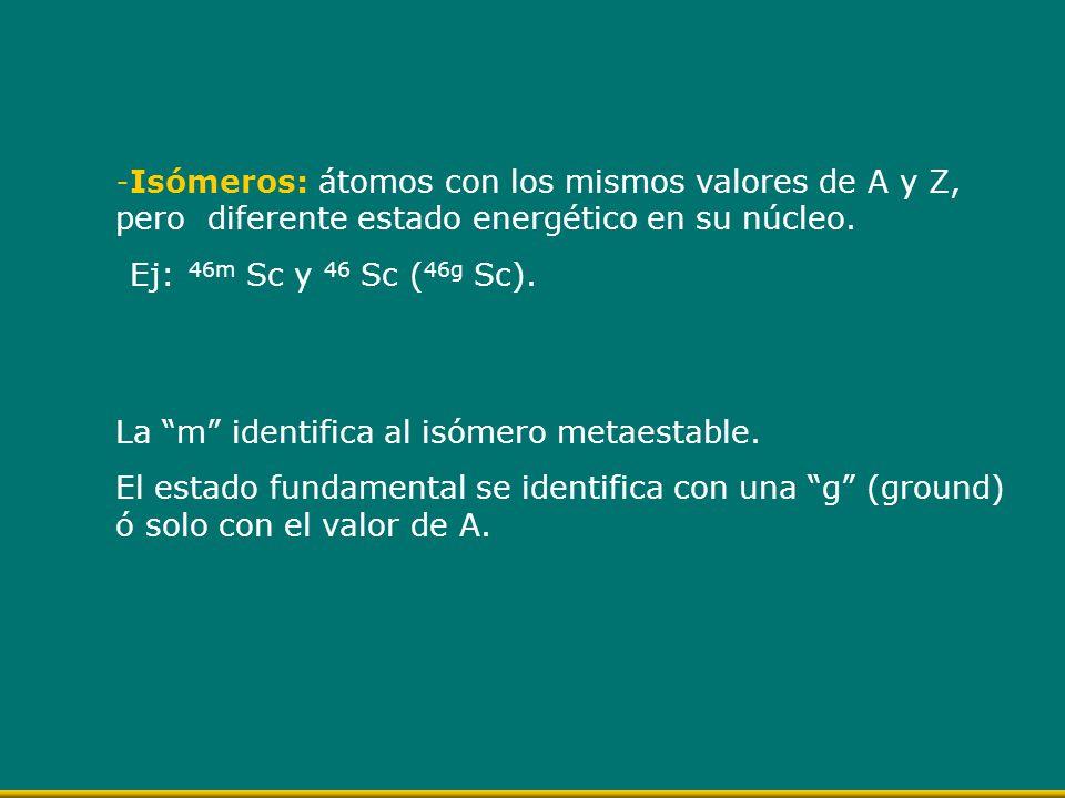 Isómeros: átomos con los mismos valores de A y Z, pero diferente estado energético en su núcleo.