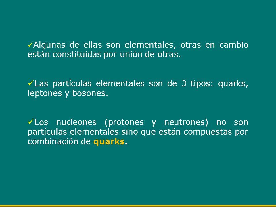 Las partículas elementales son de 3 tipos: quarks, leptones y bosones.