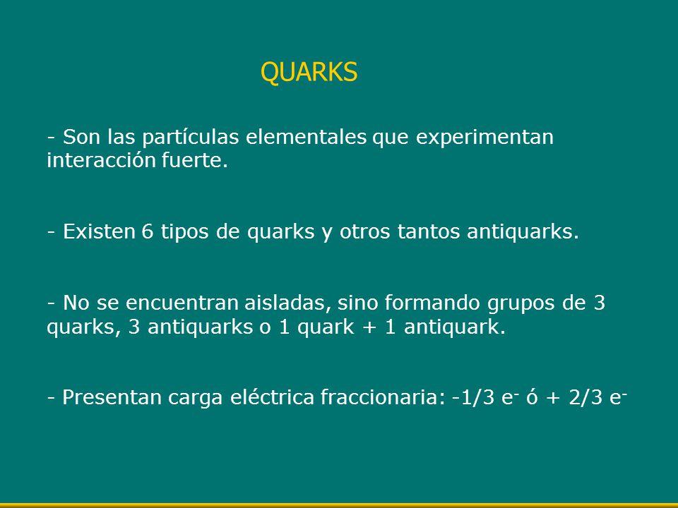 QUARKS Son las partículas elementales que experimentan interacción fuerte. Existen 6 tipos de quarks y otros tantos antiquarks.