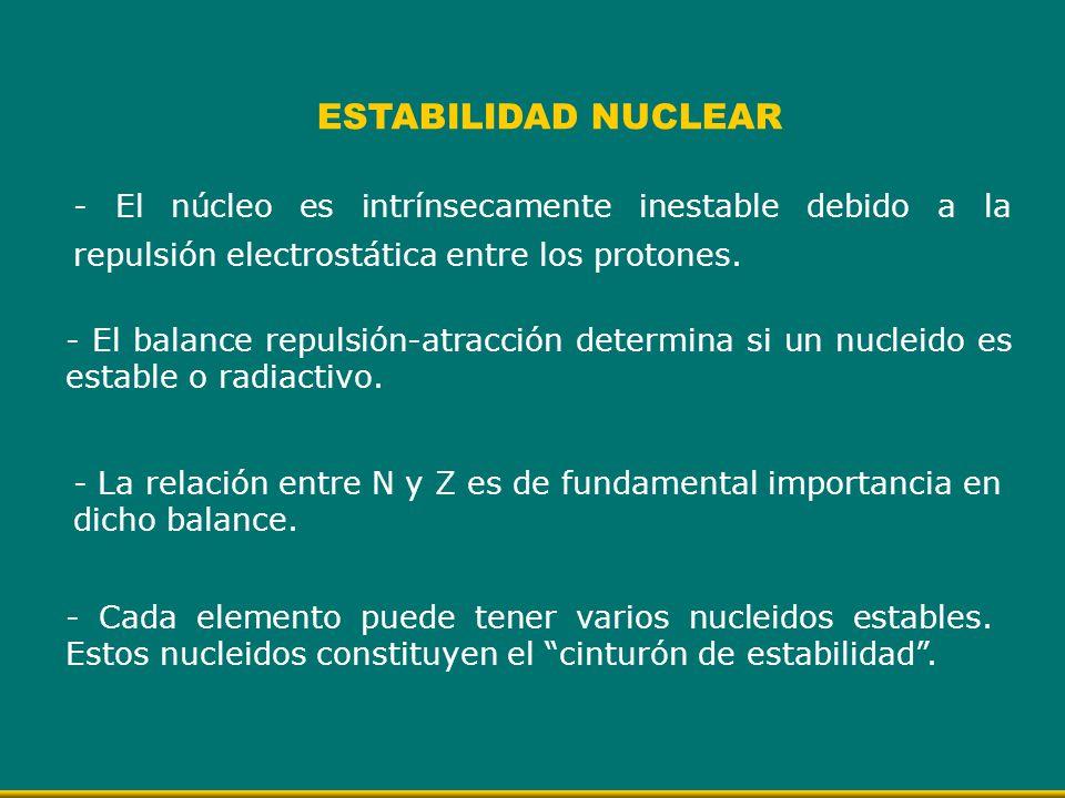 ESTABILIDAD NUCLEAR - El núcleo es intrínsecamente inestable debido a la repulsión electrostática entre los protones.