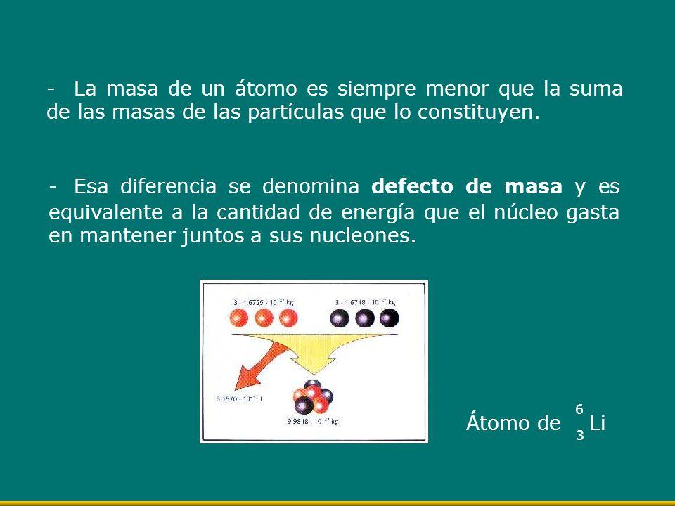 - La masa de un átomo es siempre menor que la suma de las masas de las partículas que lo constituyen.
